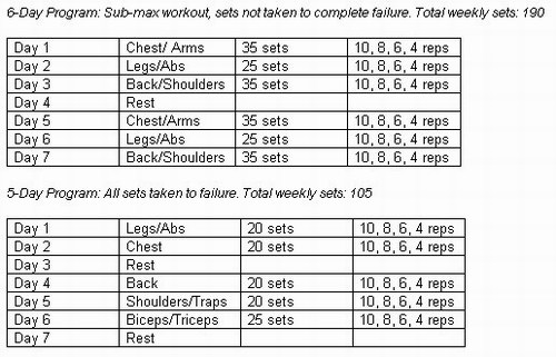 steroid cycle cardio